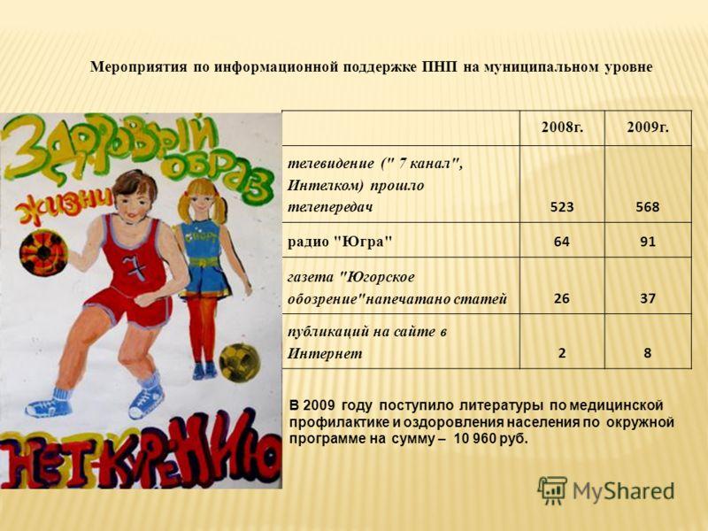 2008г.2009г. телевидение (
