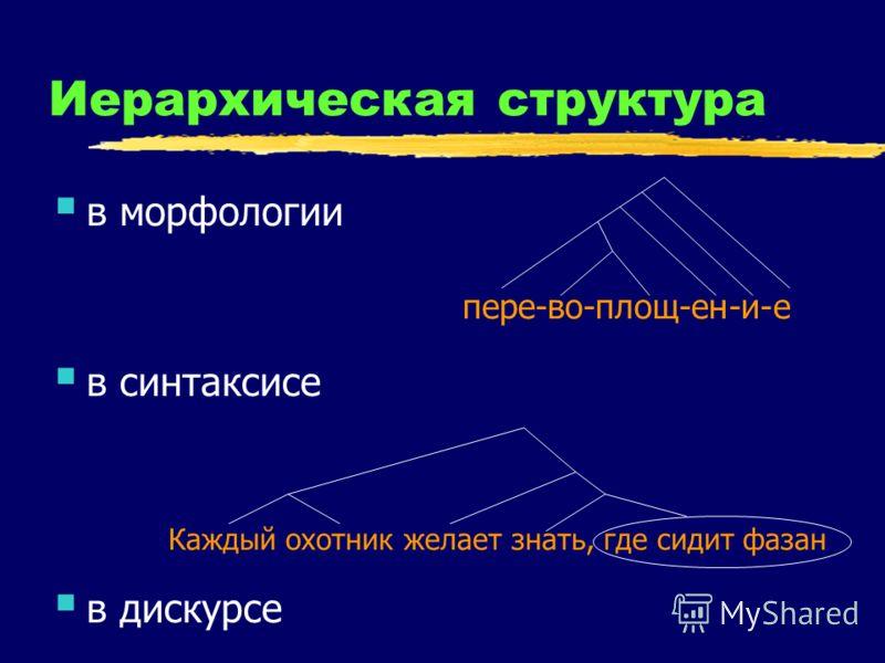 Иерархическая структура в морфологии в синтаксисе в дискурсе пере-во-площ-ен-и-е Каждый охотник желает знать, где сидит фазан
