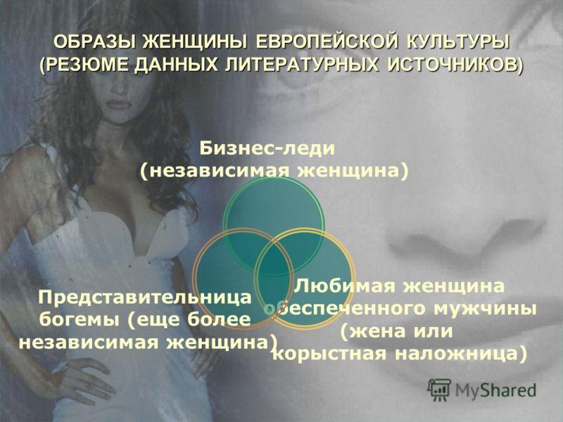 ОБРАЗЫ ЖЕНЩИНЫ ЕВРОПЕЙСКОЙ КУЛЬТУРЫ (РЕЗЮМЕ ДАННЫХ ЛИТЕРАТУРНЫХ ИСТОЧНИКОВ) Бизнес-леди (независимая женщина) Любимая женщина обеспеченного мужчины (жена или корыстная наложница) Представительница богемы (еще более независимая женщина)