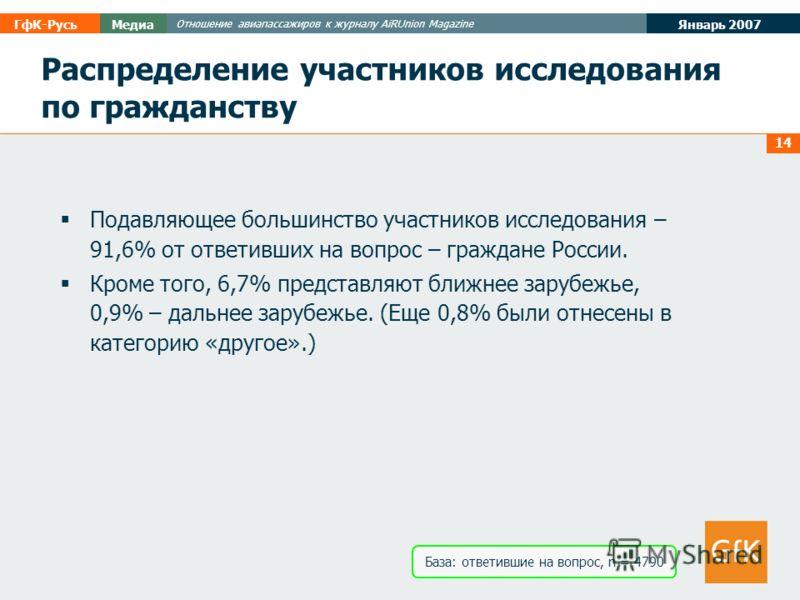 Январь 2007 ГфК-РусьМедиа Отношение авиапассажиров к журналу AiRUnion Magazine 14 Распределение участников исследования по гражданству Подавляющее большинство участников исследования – 91,6% от ответивших на вопрос – граждане России. Кроме того, 6,7%