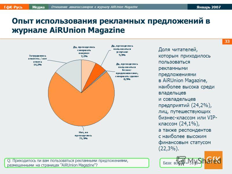 Январь 2007 ГфК-РусьМедиа Отношение авиапассажиров к журналу AiRUnion Magazine 33 Опыт использования рекламных предложений в журнале AiRUnion Magazine База: все, n = 5149 Q: Приходилось ли вам пользоваться рекламными предложениями, размещенными на ст
