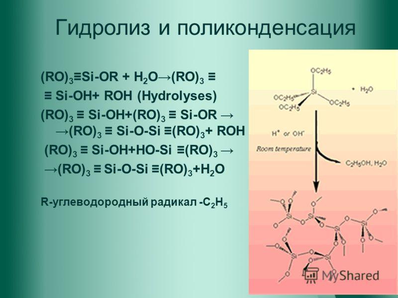 Гидролиз и поликонденсация (RO) 3Si-OR + H 2 O(RO) 3 Si-OH+ ROH (Hydrolyses) (RO) 3 Si-OH+(RO) 3 Si-OR(RO) 3 Si-O-Si (RO) 3 + ROH (RO) 3 Si-OH+HO-Si (RO) 3 (RO) 3 Si-O-Si (RO) 3 +H 2 O R-углеводородный радикал -C 2 H 5