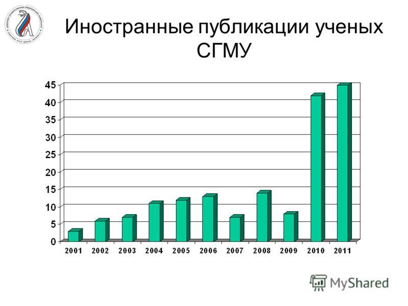 Иностранные публикации ученых СГМУ