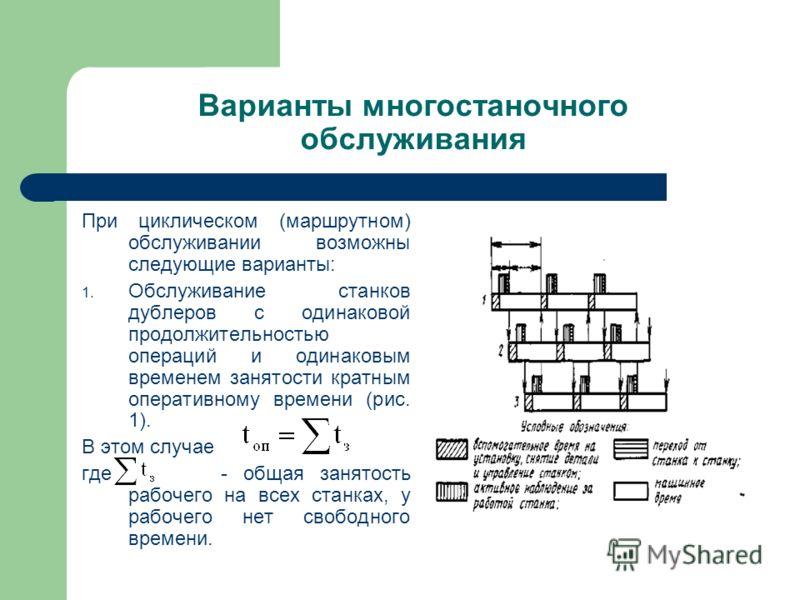 Варианты многостаночного обслуживания При циклическом (маршрутном) обслуживании возможны следующие варианты: 1. Обслуживание станков дублеров с одинак