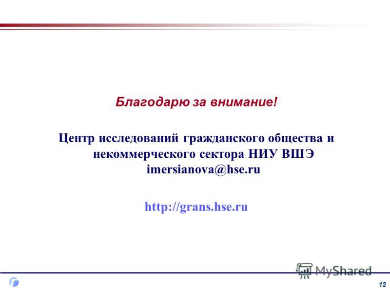 Благодарю за внимание! Центр исследований гражданского общества и некоммерческого сектора НИУ ВШЭ imersianova@hse.ru http://grans.hse.ru 12
