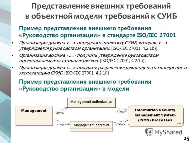25 Пример представления внешнего требования «Руководство организации» в стандарте ISO/IEC 27001 Организация должна определить политику СУИБ, которая: утверждается руководством организации. [ISO/IEC 27001, 4.2.1b)] Организация должна получить утвержде