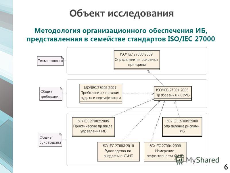 6 Методология организационного обеспечения ИБ, представленная в семействе стандартов ISO/IEC 27000 Объект исследования