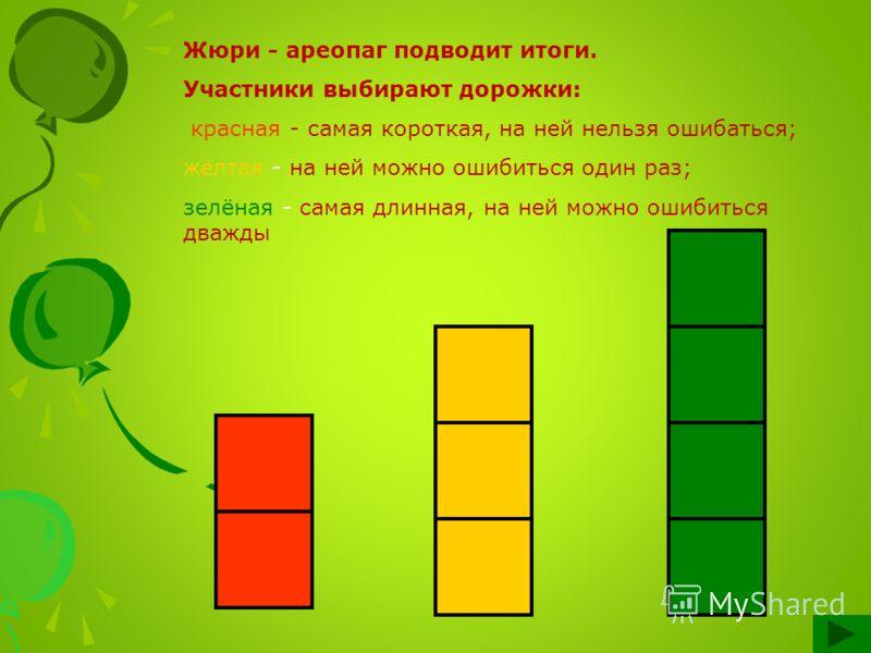 Жюри - ареопаг подводит итоги. Участники выбирают дорожки: красная - самая короткая, на ней нельзя ошибаться; жёлтая - на ней можно ошибиться один раз; зелёная - самая длинная, на ней можно ошибиться дважды