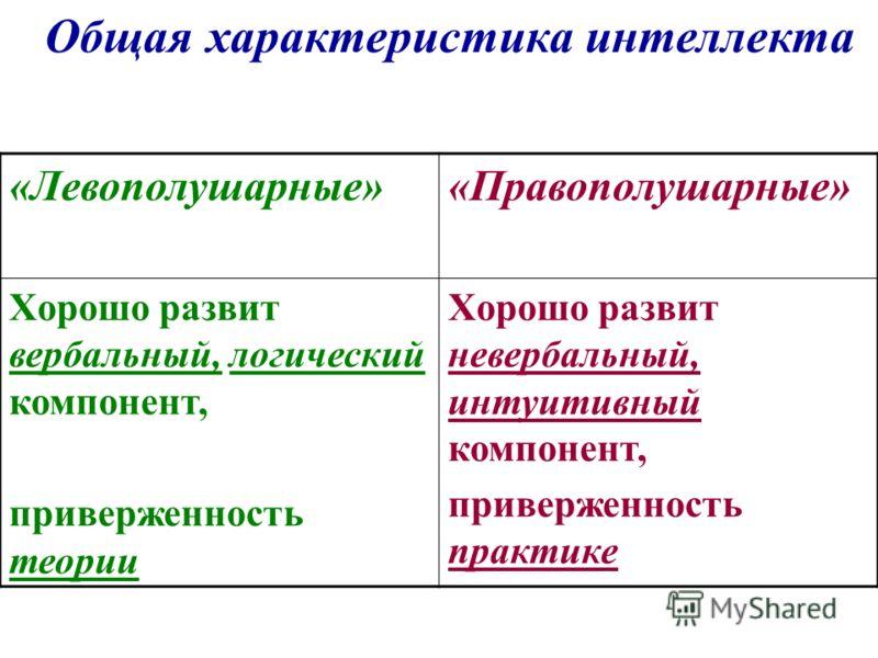Общая характеристика интеллекта «Левополушарные»«Правополушарные» Хорошо развит вербальный, логический компонент, приверженность теории Хорошо развит невербальный, интуитивный компонент, приверженность практике