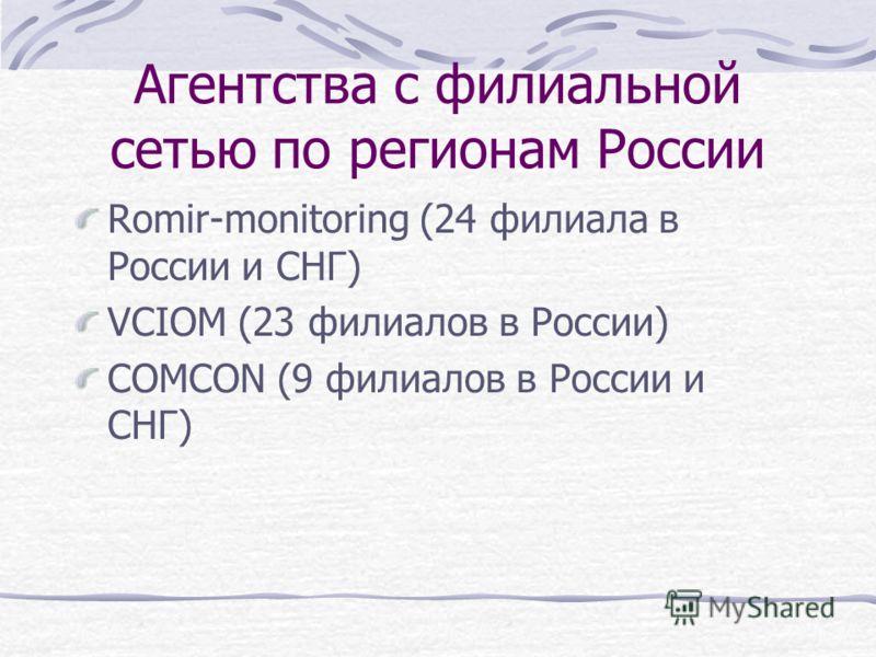 Агентства с филиальной сетью по регионам России Romir-monitoring (24 филиала в России и СНГ) VCIOM (23 филиалов в России) СOMCON (9 филиалов в России и СНГ)