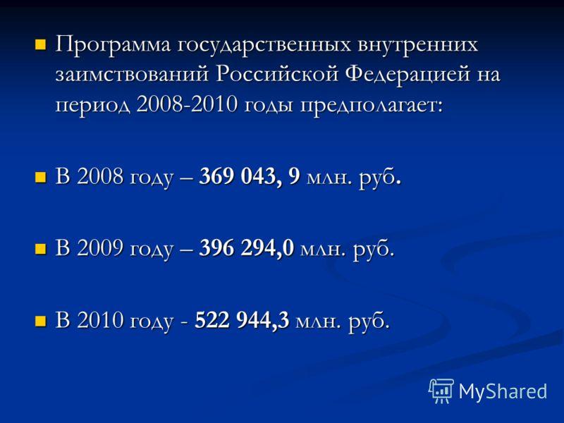 Программа государственных внутренних заимствований Российской Федерацией на период 2008-2010 годы предполагает: Программа государственных внутренних заимствований Российской Федерацией на период 2008-2010 годы предполагает: В 2008 году – 369 043, 9 м