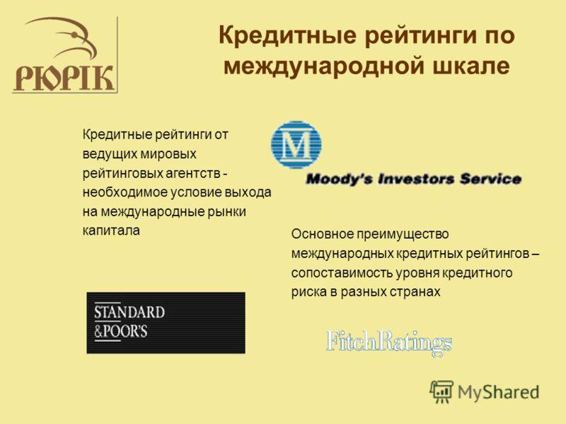Кредитные рейтинги по международной шкале Основное преимущество международных кредитных рейтингов – сопоставимость уровня кредитного риска в разных странах Кредитные рейтинги от ведущих мировых рейтинговых агентств - необходимое условие выхода на меж