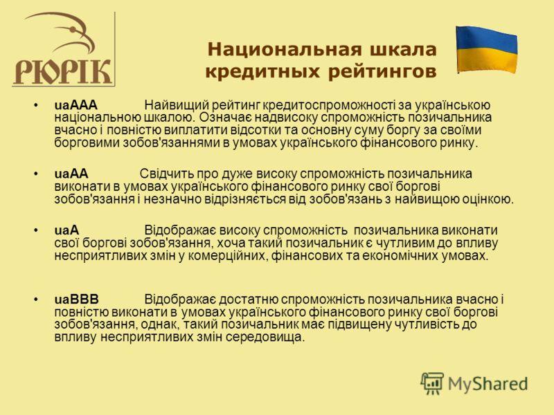 Национальная шкала кредитных рейтингов uaAAAНайвищий рейтинг кредитоспроможності за українською національною шкалою. Означає надвисоку спроможність позичальника вчасно і повністю виплатити відсотки та основну суму боргу за своїми борговими зобов'язан
