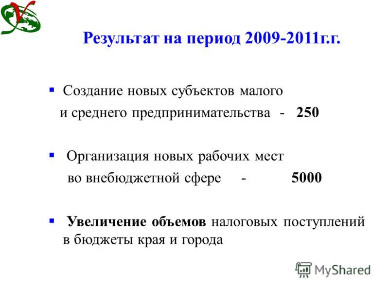 Результат на период 2009-2011г.г. Создание новых субъектов малого и среднего предпринимательства - 250 Организация новых рабочих мест во внебюджетной сфере - 5000 Увеличение объемов налоговых поступлений в бюджеты края и города