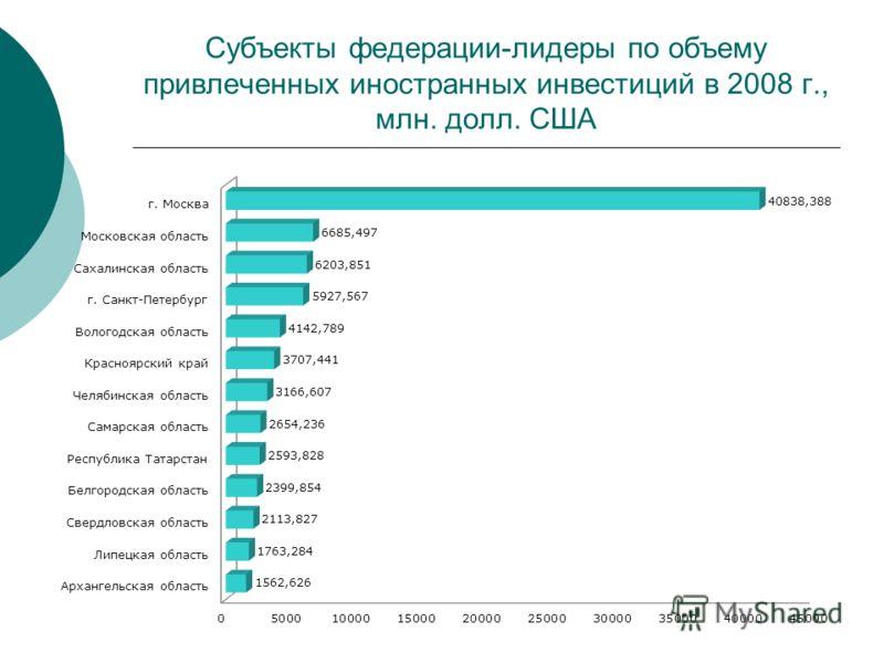 Субъекты федерации-лидеры по объему привлеченных иностранных инвестиций в 2008 г., млн. долл. США