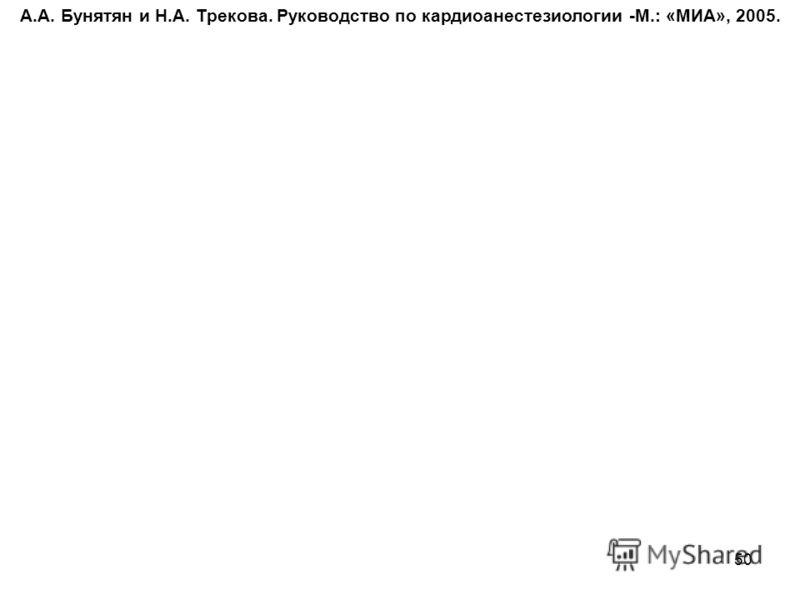 50 А.А. Бунятян и Н.А. Трекова. Руководство по кардиоанестезиологии -М.: «МИА», 2005.