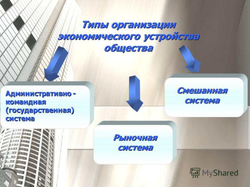 Типы организации экономического устройства общества Административно - командная (государственная) система Рыночная система Смешанная система