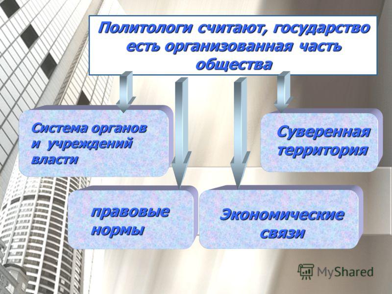 Политологи считают, государство есть организованная часть общества Система органов и учреждений власти правовые нормы Экономические связи Суверенная территория