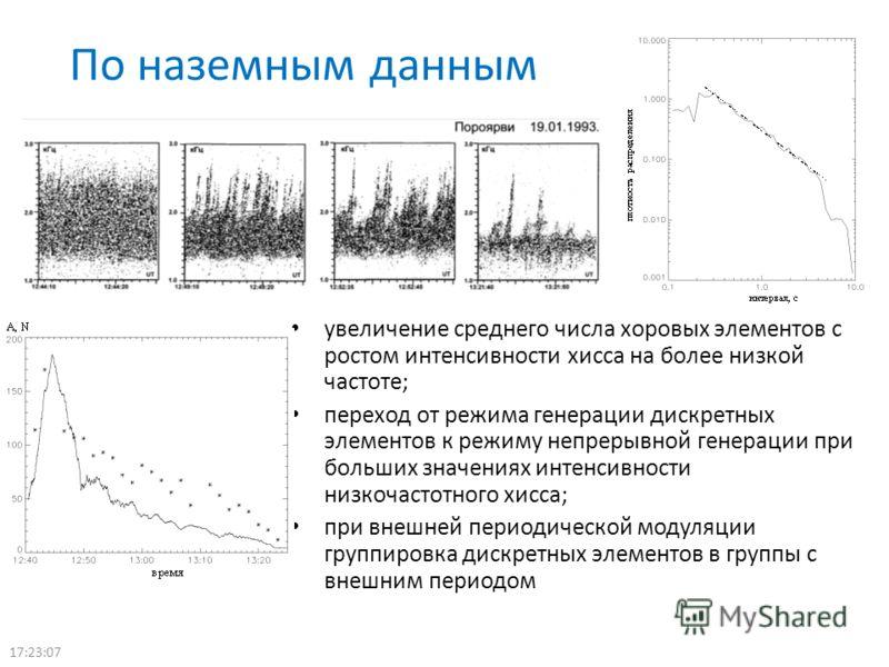 По наземным данным увеличение среднего числа хоровых элементов с ростом интенсивности хисса на более низкой частоте; переход от режима генерации дискретных элементов к режиму непрерывной генерации при больших значениях интенсивности низкочастотного х