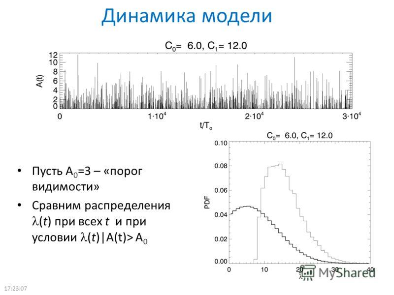 Динамика модели 17:24:56 Пусть А 0 =3 – «порог видимости» Сравним распределения (t) при всех t и при условии (t)|A(t)> А 0