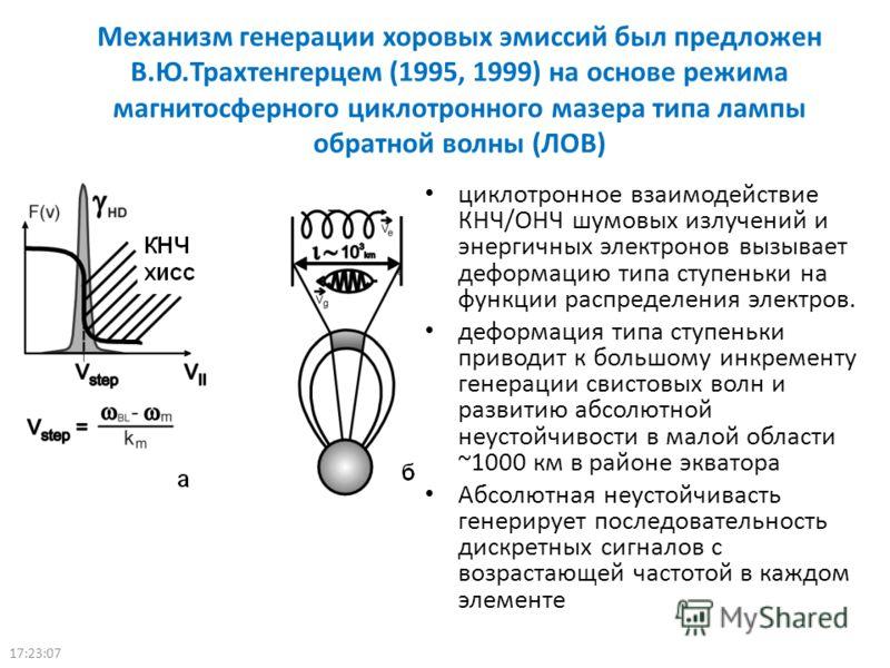 Механизм генерации хоровых эмиссий был предложен В.Ю.Трахтенгерцем (1995, 1999) на основе режима магнитосферного циклотронного мазера типа лампы обратной волны (ЛОВ) циклотронное взаимодействие КНЧ/ОНЧ шумовых излучений и энергичных электронов вызыва