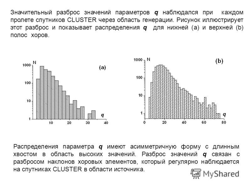 Значительный разброс значений параметров q наблюдался при каждом пролете спутников CLUSTER через область генерации. Рисунок иллюстрирует этот разброс и показывает распределения q для нижней (a) и верхней (b) полос хоров. Распределения параметра q име