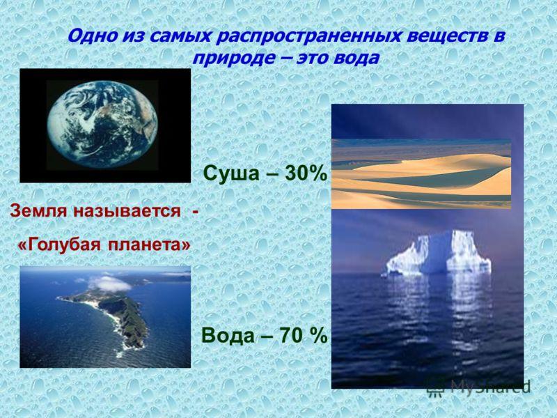 Одно из самых распространенных веществ в природе – это вода Земля называется - «Голубая планета» Суша – 30% Вода – 70 %