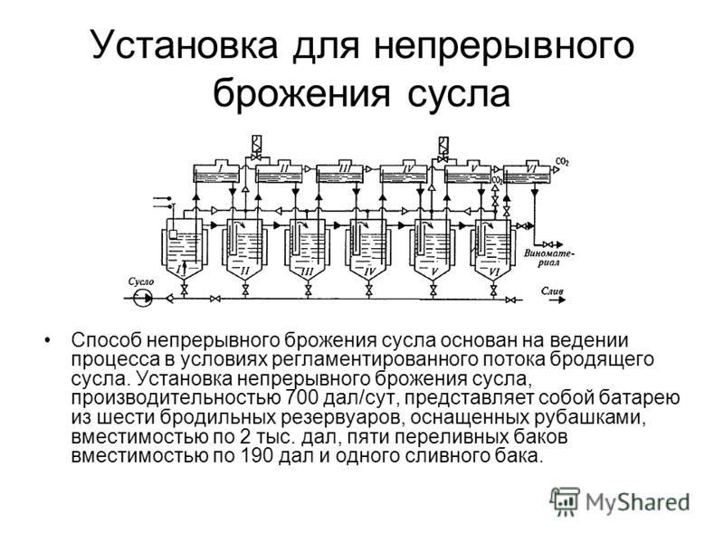 Установка для непрерывного брожения сусла Способ непрерывного брожения сусла основан на ведении процесса в условиях регламентированного потока бродящего сусла. Установка непрерывного брожения сусла, производительностью 700 дал/сут, представляет собой