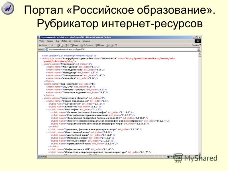 Портал «Российское образование». Рубрикатор интернет-ресурсов