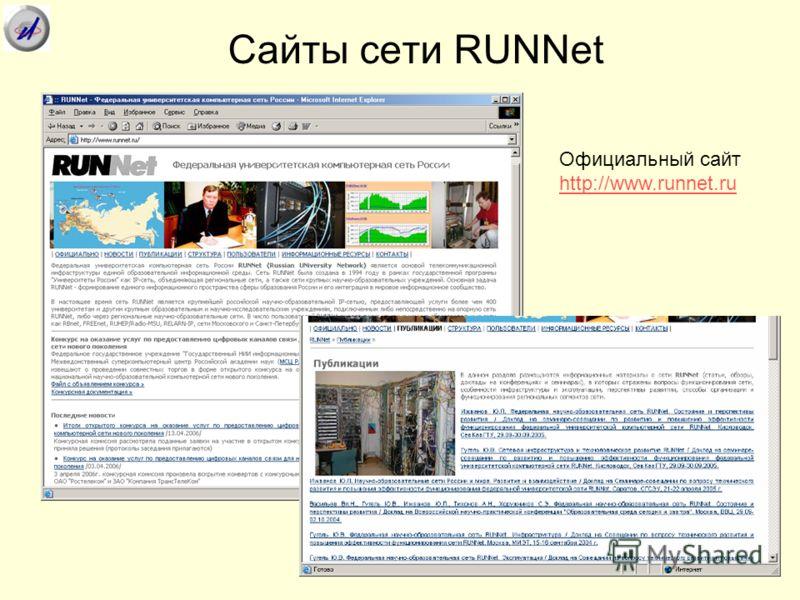 Сайты сети RUNNet Официальный сайт http://www.runnet.ru