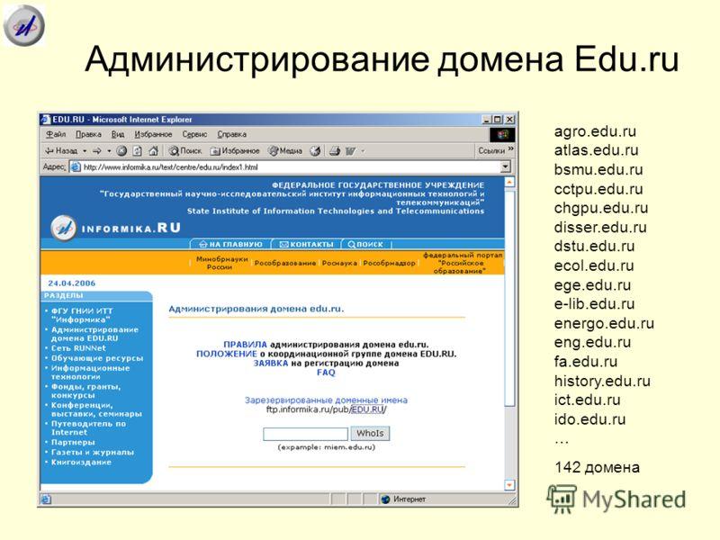 Администрирование домена Edu.ru agro.edu.ru atlas.edu.ru bsmu.edu.ru cctpu.edu.ru chgpu.edu.ru disser.edu.ru dstu.edu.ru ecol.edu.ru ege.edu.ru e-lib.edu.ru energo.edu.ru eng.edu.ru fa.edu.ru history.edu.ru ict.edu.ru ido.edu.ru … 142 домена