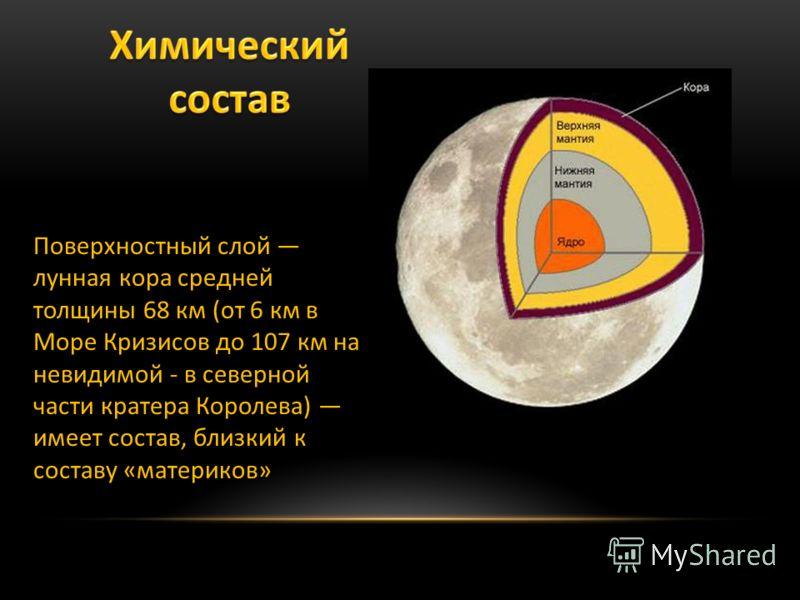 Поверхностный слой лунная кора средней толщины 68 км (от 6 км в Море Кризисов до 107 км на невидимой - в северной части кратера Королева) имеет состав, близкий к составу «материков»