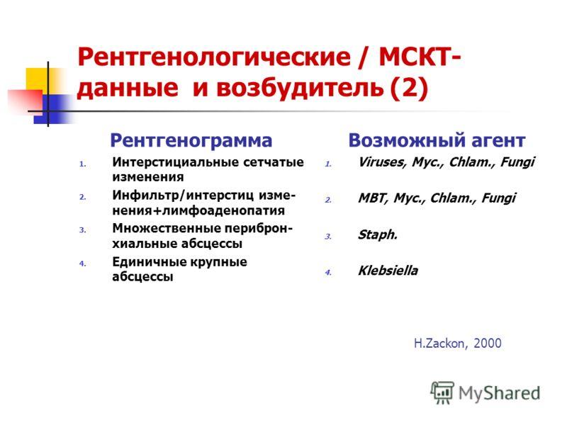 Рентгенологические / МСКТ- данные и возбудитель (2) Рентгенограмма 1. Интерстициальные сетчатые изменения 2. Инфильтр/интерстиц изме- нения+лимфоаденопатия 3. Множественные периброн- хиальные абсцессы 4. Единичные крупные абсцессы Возможный агент 1.