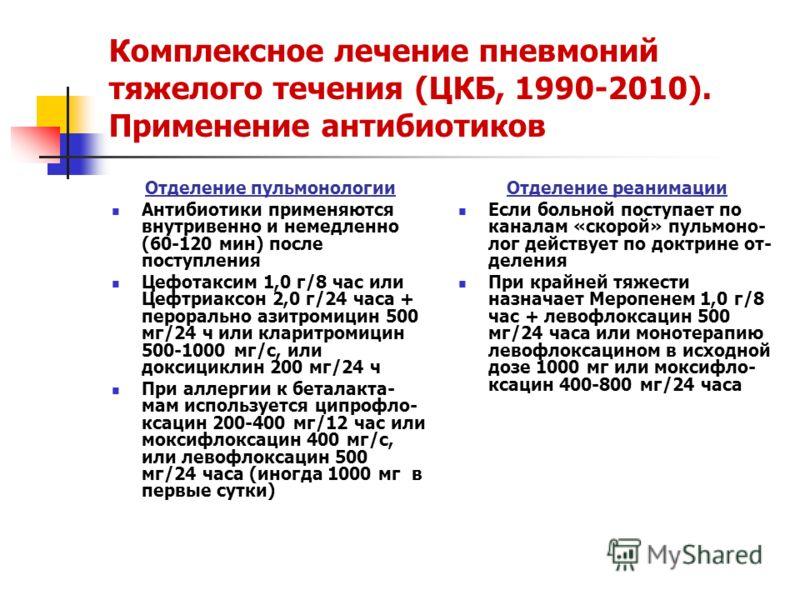 Комплексное лечение пневмоний тяжелого течения (ЦКБ, 1990-2010). Применение антибиотиков Отделение пульмонологии Антибиотики применяются внутривенно и немедленно (60-120 мин) после поступления Цефотаксим 1,0 г/8 час или Цефтриаксон 2,0 г/24 часа + пе