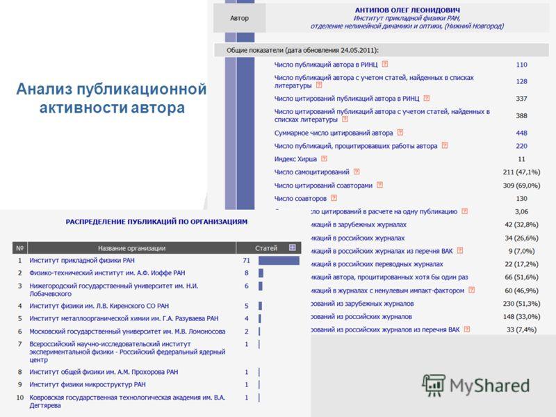 Анализ публикационной активности автора