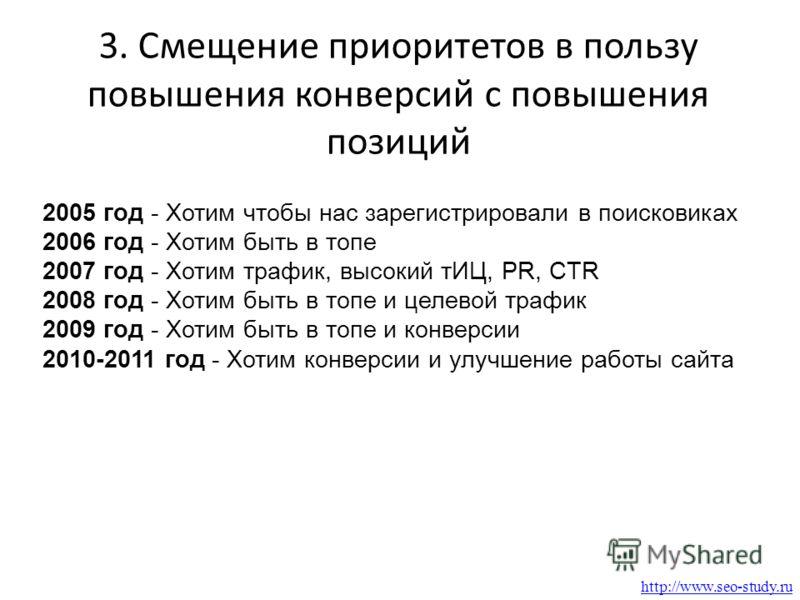 http://www.seo-study.ru 3. Смещение приоритетов в пользу повышения конверсий с повышения позиций 2005 год - Хотим чтобы нас зарегистрировали в поисковиках 2006 год - Хотим быть в топе 2007 год - Хотим трафик, высокий тИЦ, PR, CTR 2008 год - Хотим быт