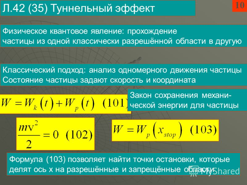10 Л.42 (35) Туннельный эффект Физическое квантовое явление: прохождение частицы из одной классически разрешённой области в другую Закон сохранения механи- ческой энергии для частицы Формула (103) позволяет найти точки остановки, которые делят ось х