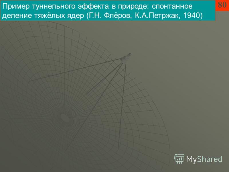 Пример туннельного эффекта в природе: спонтанное деление тяжёлых ядер (Г.Н. Флёров, К.А.Петржак, 1940) 80