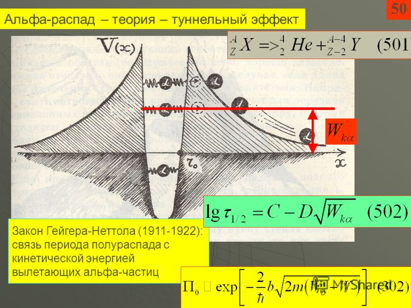 Закон Гейгера-Неттола (1911-1922): связь периода полураспада с кинетической энергией вылетающих альфа-частиц 50 Альфа-распад – теория – туннельный эффект