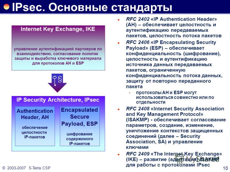 © 2003-2007 S-Terra CSP 10 IPsec. Основные стандарты RFC 2402 «IP Authentication Header» (AH) – обеспечивает целостность и аутентификацию передаваемых пакетов, целостность потока пакетов RFC 2406 «IP Encapsulating Security Payload» (ESP) – обеспечива