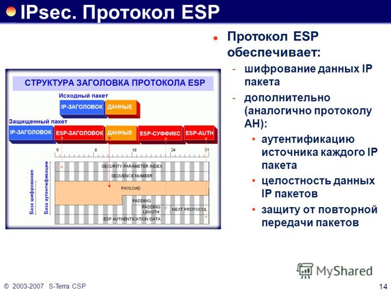 © 2003-2007 S-Terra CSP 14 IPsec. Протокол ESP Протокол ESP обеспечивает: шифрование данных IP пакета дополнительно (аналогично протоколу AH): аутентификацию источника каждого IP пакета целостность данных IP пакетов защиту от повторной передачи пак