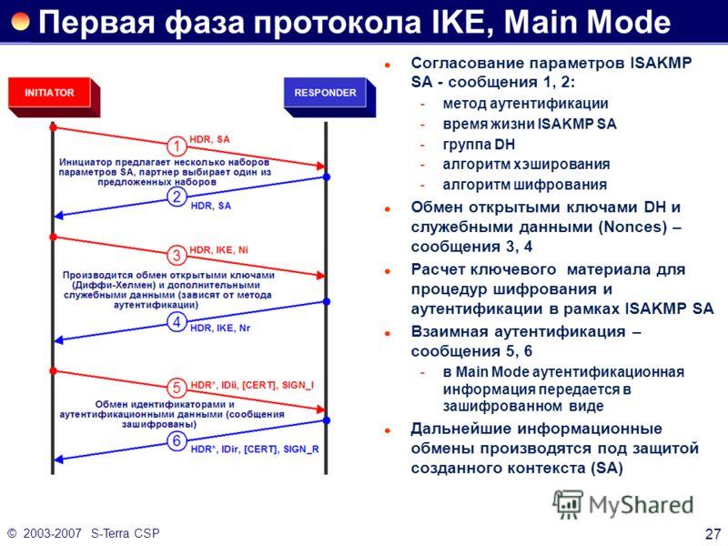 © 2003-2007 S-Terra CSP 27 Первая фаза протокола IKE, Main Mode Согласование параметров ISAKMP SA - сообщения 1, 2: метод аутентификации время жизни ISAKMP SA группа DH алгоритм хэширования алгоритм шифрования Обмен открытыми ключами DH и служеб