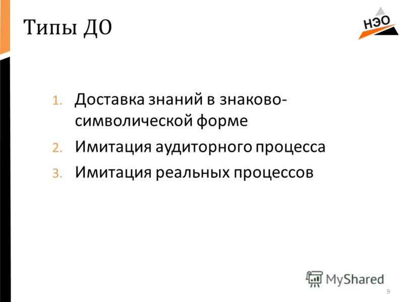 Типы ДО 1. Доставка знаний в знаково- символической форме 2. Имитация аудиторного процесса 3. Имитация реальных процессов 9