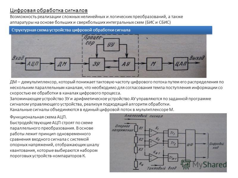Структурная схема устройства цифровой обработки сигнала ДМ – демультиплексор, который понижает тактовую частоту цифрового потока путем его распределения по нескольким параллельным каналам, что необходимо для согласования темпа поступления информации