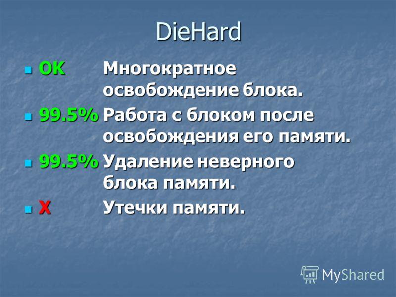 DieHard OK Многократное освобождение блока. OK Многократное освобождение блока. 99.5%Работа с блоком после освобождения его памяти. 99.5%Работа с блоком после освобождения его памяти. 99.5%Удаление неверного блока памяти. 99.5%Удаление неверного блок
