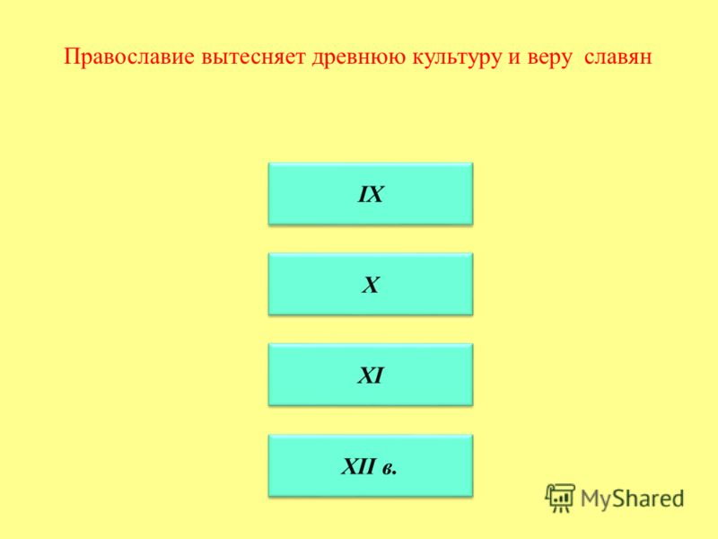 Православие вытесняет древнюю культуру и веру славян IX X X XI XII в. XII в.