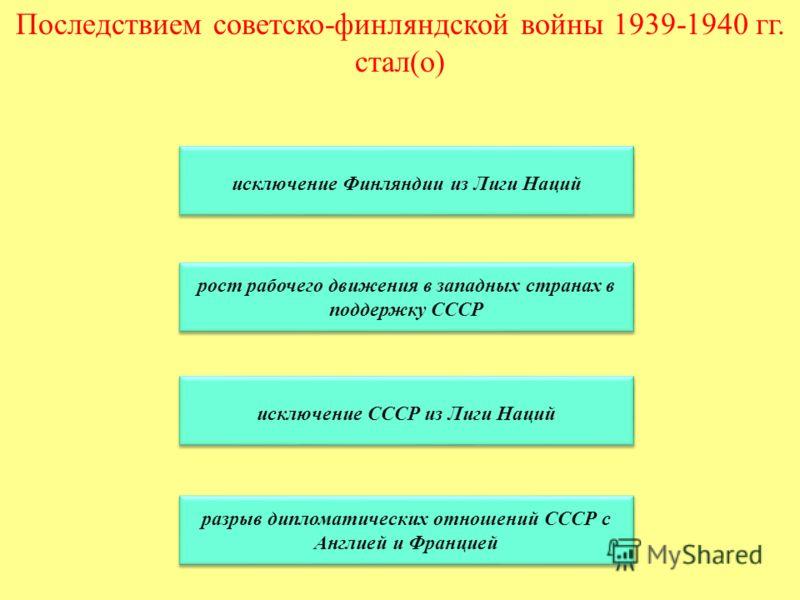 Последствием советско-финляндской войны 1939-1940 гг. стал(о) исключение Финляндии из Лиги Наций рост рабочего движения в западных странах в поддержку СССР рост рабочего движения в западных странах в поддержку СССР исключение СССР из Лиги Наций разры