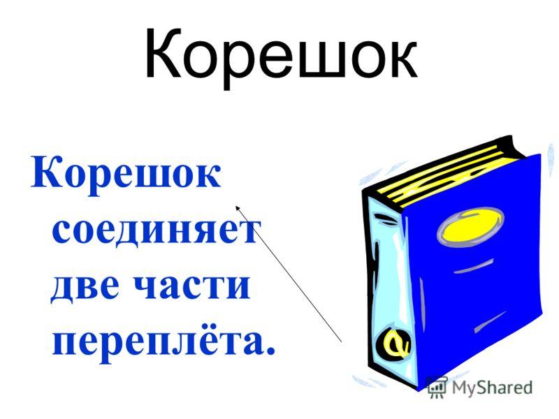 Переплёт Переплёт состоит из двух твёрдых картонных сторонок. Предохраняет книгу и листы от повреждений.