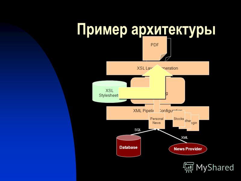 HTML PDF Пример архитектуры XSL Stylesheets XSL Stylesheets XML Pipeline Configuration XSL Layout generation XML Processing XML Processing Database News Provider Personal News XML SQL Login Weather Stocks