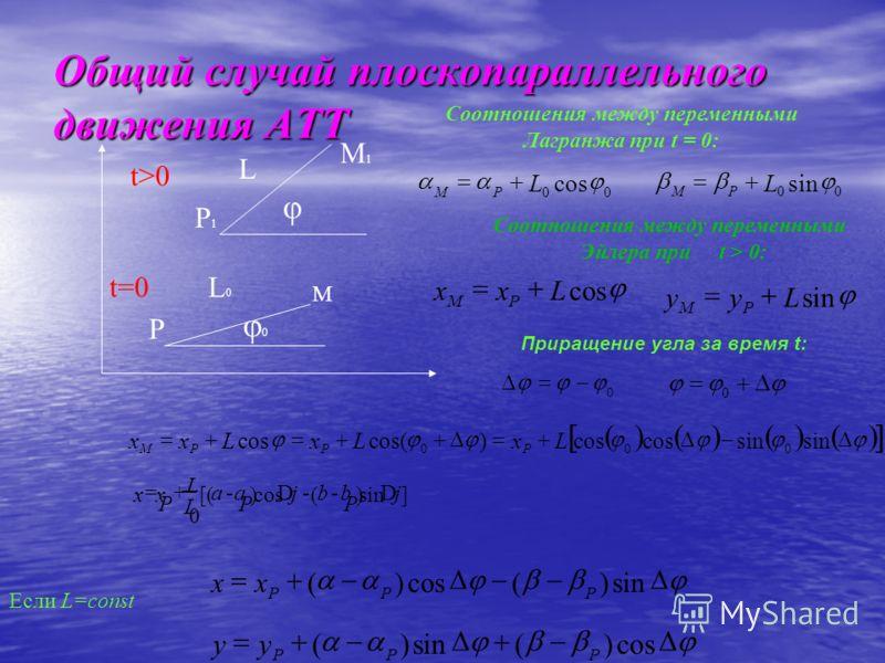 Общий случай плоскопараллельного движения АТТ Соотношения между переменными Лагранжа при t = 0: 00 cos L PМ 00 sin L PМ Соотношения между переменными Эйлера при t > 0: cosLxx PМ sinLyy PМ Приращение угла за время t: 0 0 sin cos )cos(cos 000 LxLxLxx P
